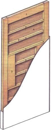 каркасно-щитовая дверь
