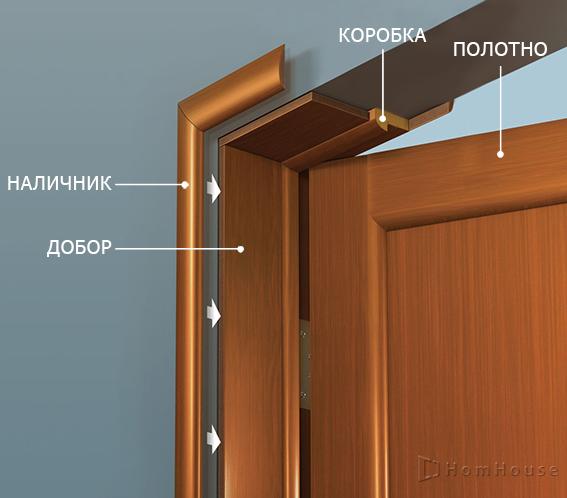 homhouse.ru